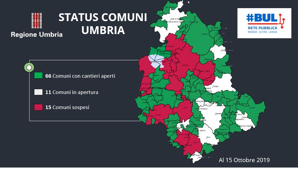 Status Comuni umbri al 15 ottobre 2019. Fonte Regione Umbria.